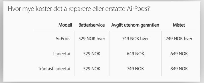 Apple skiller mellom batteriservice og annen service for Airpods.