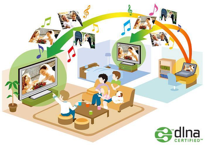 DLNA-teknologi illustrert.Foto: DLNA