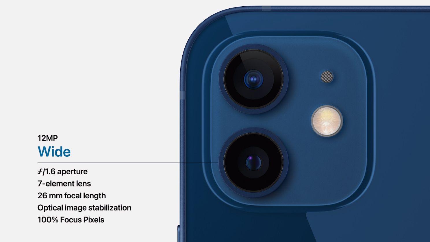 Vidvinkellinsen på iPhone 12 får en raskere f/1.6-blenderåpning, som skal gi bedre bilder i mørket. Night mode kommer også til alle kameraene.