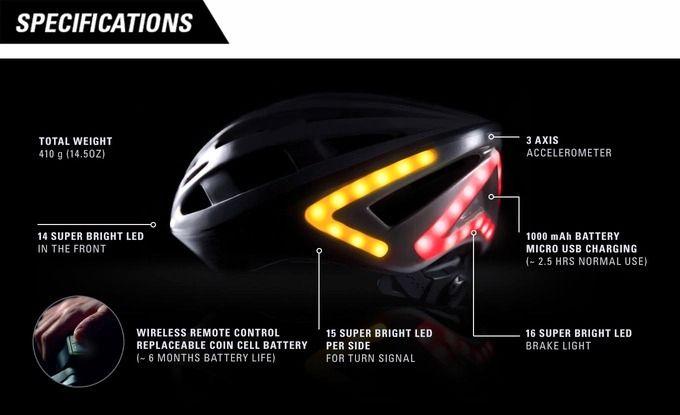 Oversikt over spesifikasjonene til hjelmen. Klikk for større bilde. Foto: Kickstarter