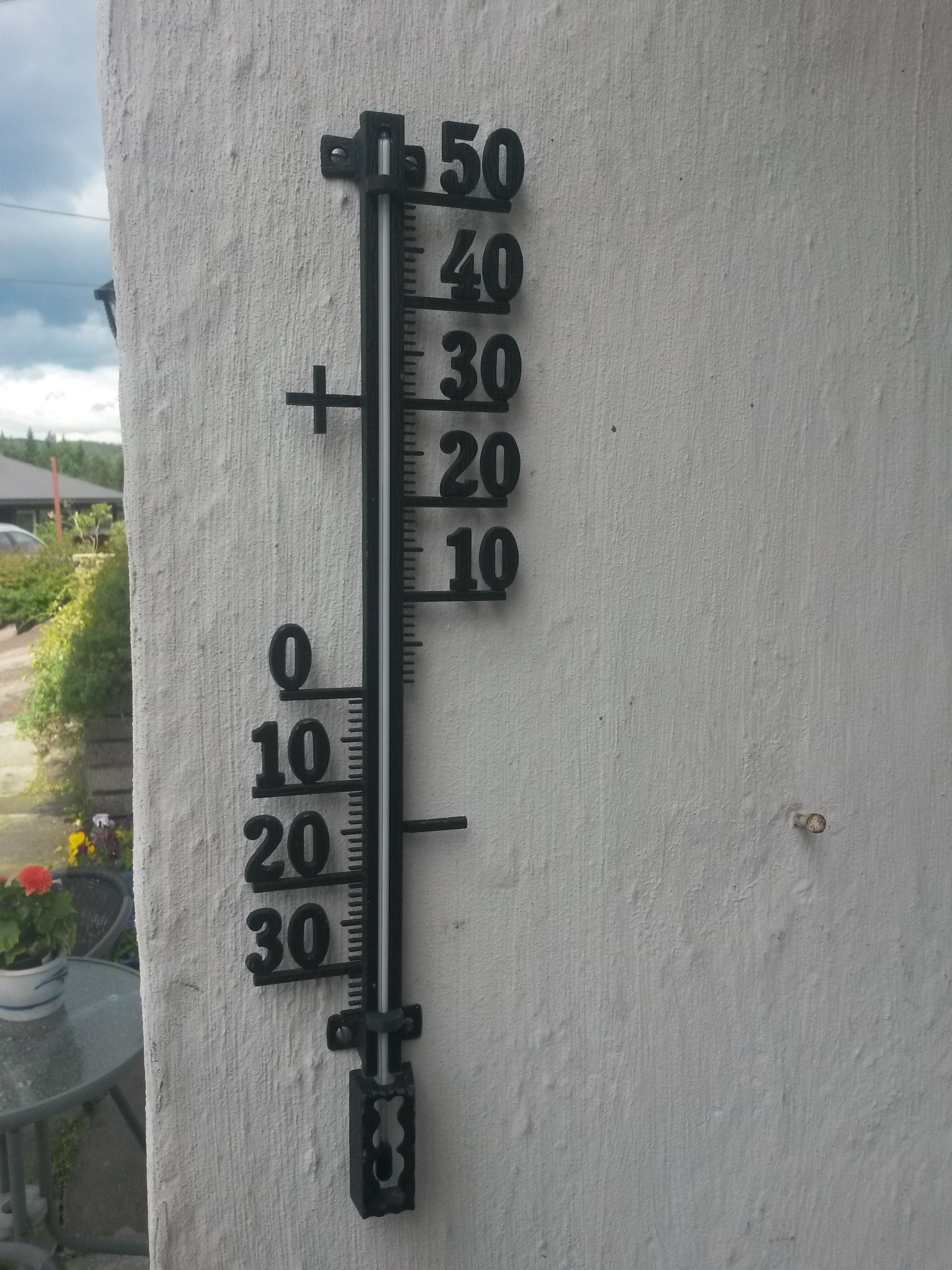 Temperaturmåler.