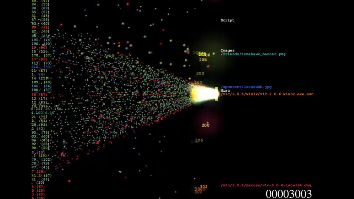 Slik ser et DDoS-angrep ut