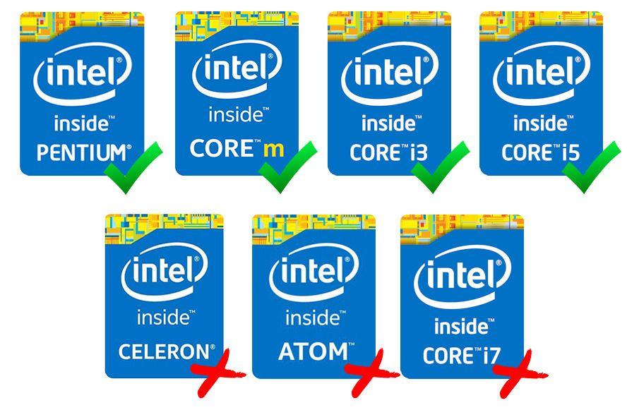 En Intel Atom- eller Celeron-prosessor blir fort pinglete, mens en Core i7-prosessor i de fleste tilfeller er penger ut vinduet.