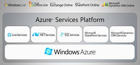 Bilde: Microsoft
