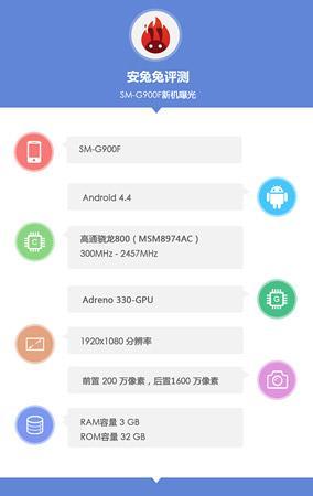 Samsungs G900F har dukket opp både i AnTuTu ...Foto: AnTuTu