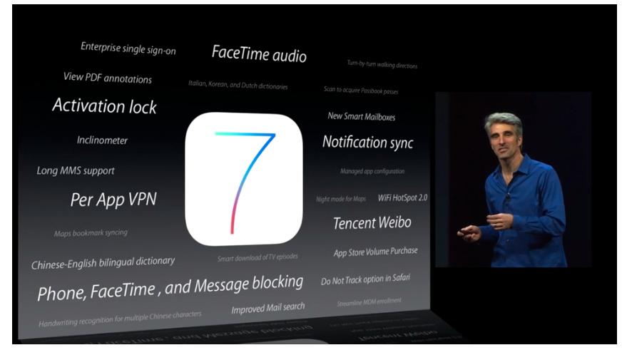 Alt nytt i iOS 7.Foto: Apple
