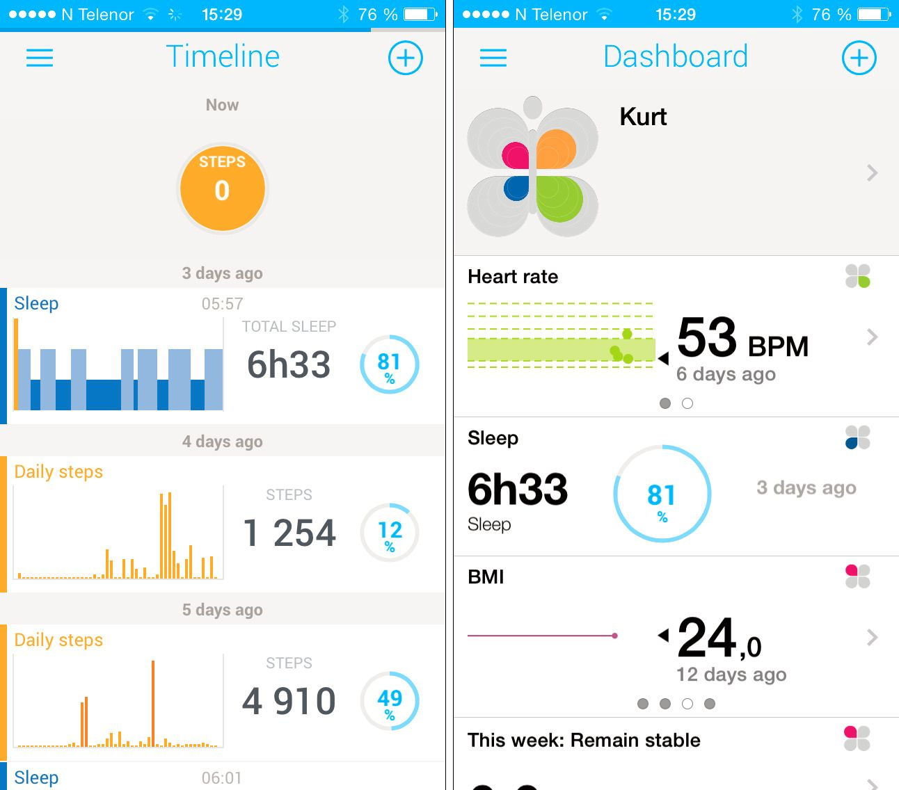 Appen gir en fin oversikt over aktivitetsnivå, vekt, puls og andre parametre.