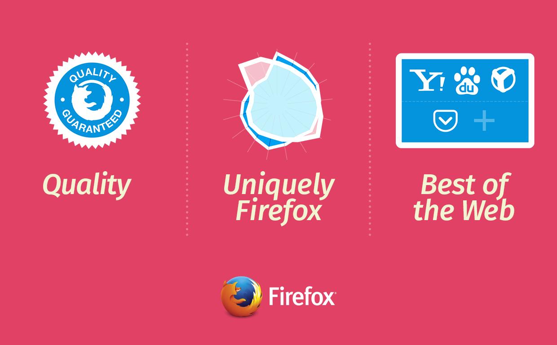 Slik presenterer Mozilla selv de nye målene for fremtiden. Det er fortsatt litt uklart akkurat hvordan de skal nås, men nå har stiftelsen selv gitt noen hint om hva vi kan forvente. Foto: Mozilla