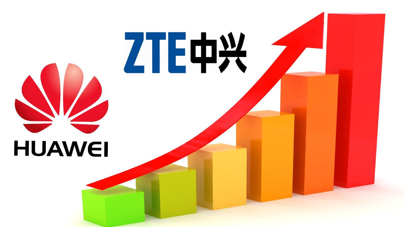 Kina-mobilene ga HTC og LG juling