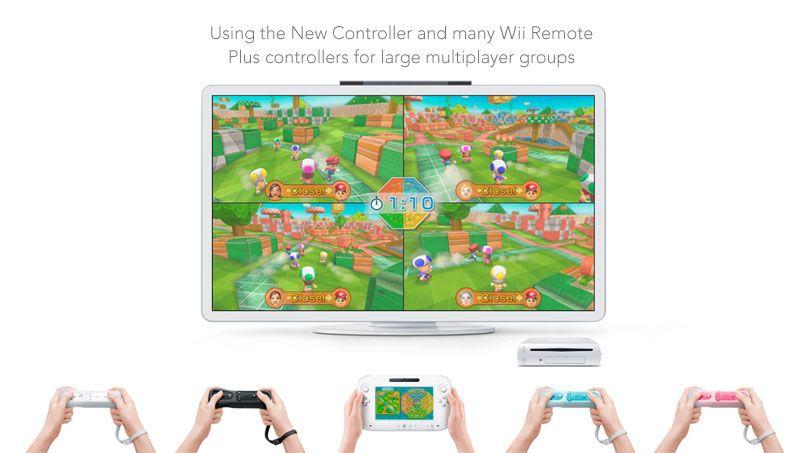 Nye flerspillermuligheter med Wii U.