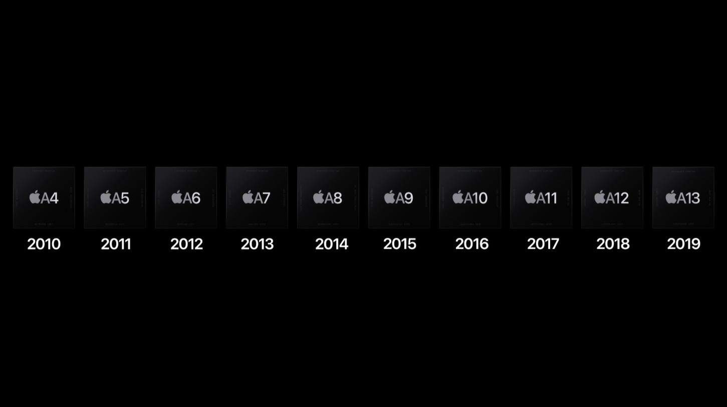 Apple sammenligner den nye MacBook-prosessoren med utviklingen de har hatt på iPhone-fronten med A-prosessorene.