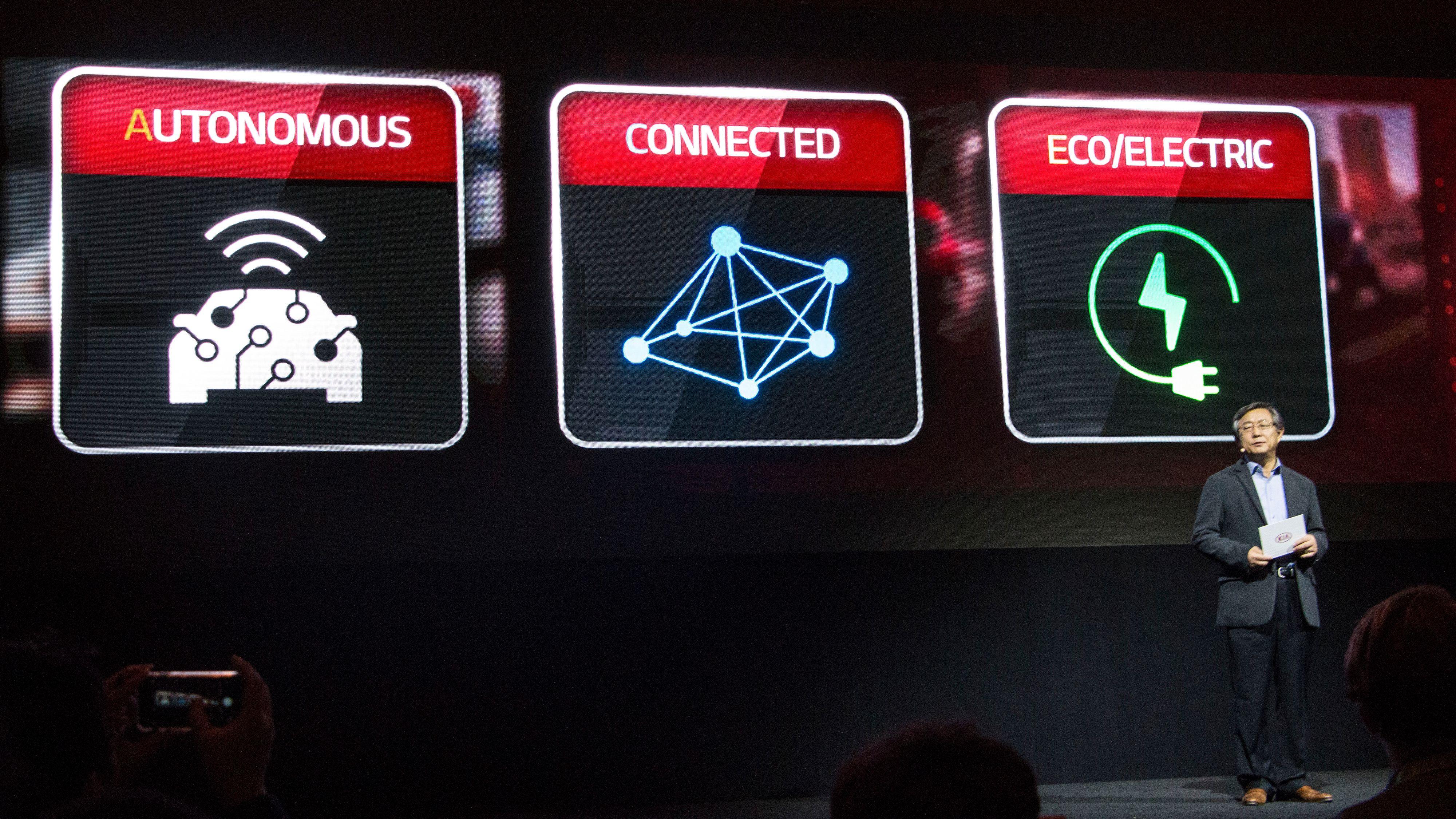 Kias tre pilarer fremover minner om det resten av bilprodusentsnakket på CES handlet om: Selvkjørende, tilkoblet og elektrisk eller på annen måte grønt.