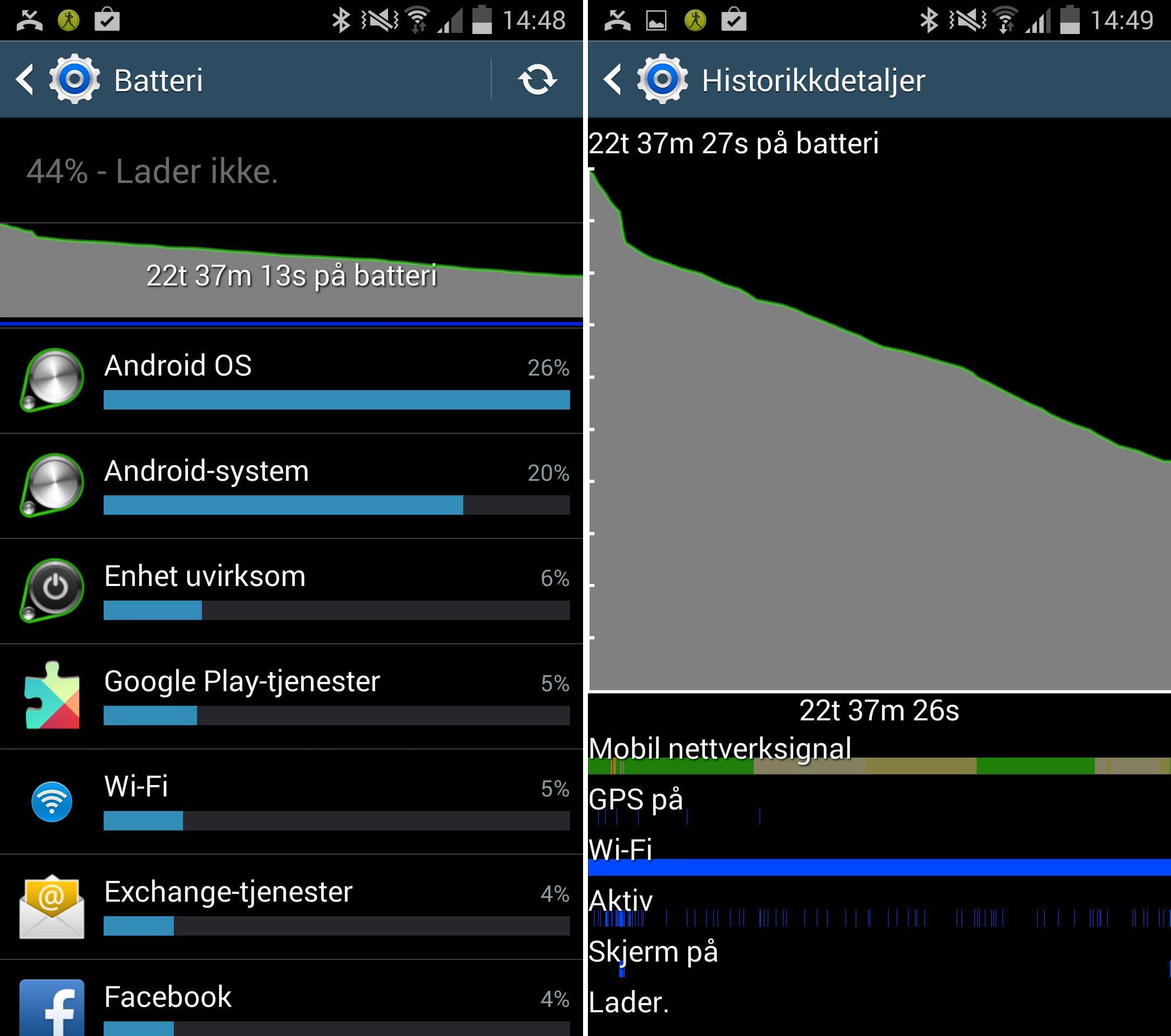 Batterioversikten i Android gir deg en fin oversikt over hva som bruker mest strøm på telefonen. Du kan trykke på en app eller en tjeneste for å få mer informasjon.