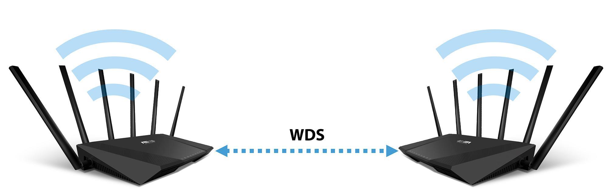 Med WDS kan du koble sammen to trådløse rutere.