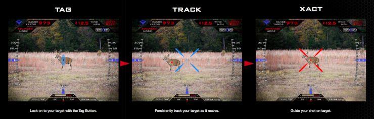 Slik peiler du deg inn på et angitt mål.Foto: TrackingPoint