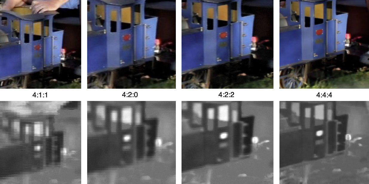 Her ser du de ulike subsampling-nivåene og hvordan de påvirker skarpheten. Legg merke til forskjellen mellom 4:2:2 og 4:4:4.