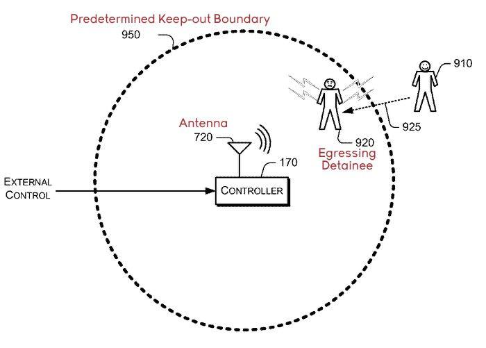 Teknologien kan etablere et avgrenset område rundt fangen. Hvis han nærmer seg en