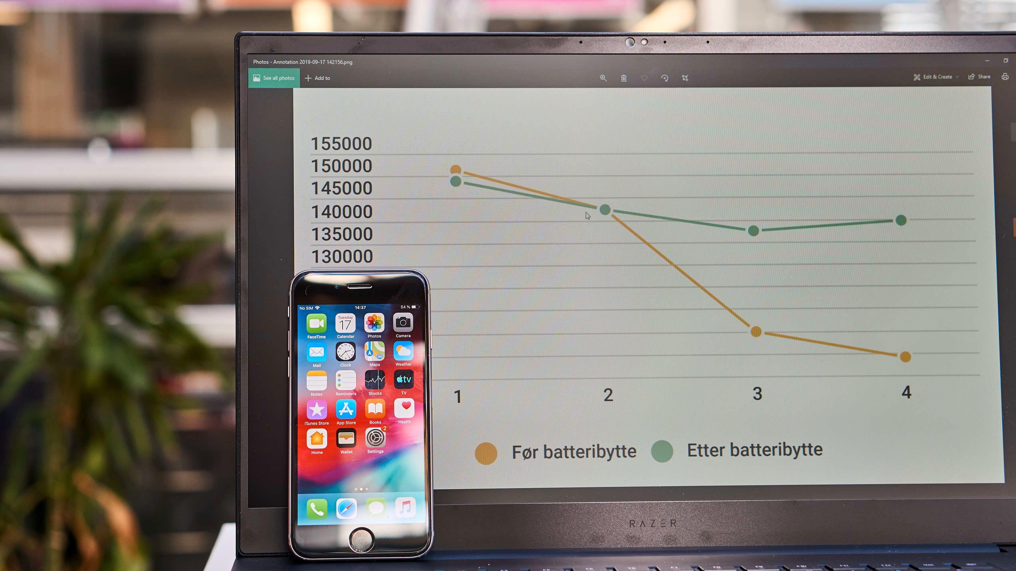Slik gjorde vi en gammel iPhone 30 prosent raskere