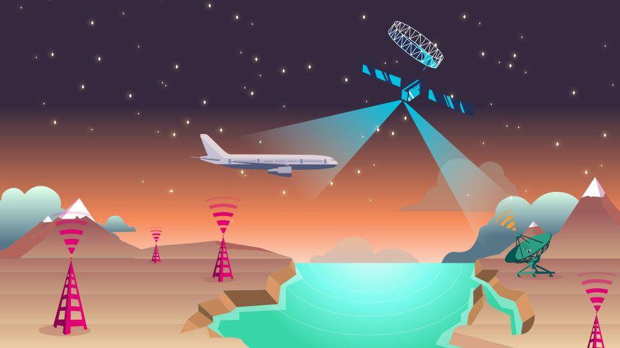 Europe Aviation Network vil kombinere 4G-basestasjoner (LTE) på bakken med satellitter for å gi høye hastigheter og god dekning overalt i Europa.