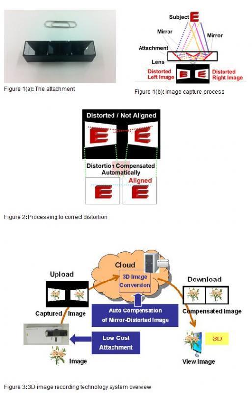 Denne skissen fra Fujitsu forklarer hvordan teknologien virker. (Kilde: Fujitsu)