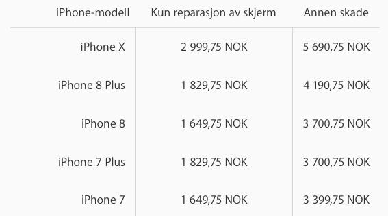 Dette er prisene Apple tar dersom du må bytte skjerm eller reparere en iPhone hos dem.