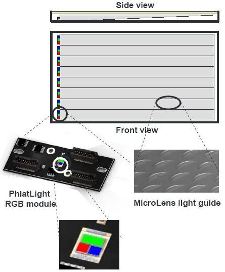 Eksempel på implementasjon av kant-LED  (Illustrasjon: Samsung)