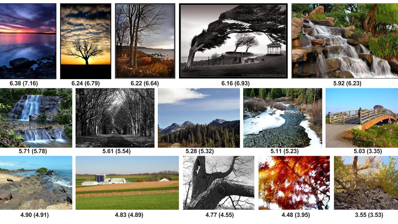 Google har laget kunstig intelligens som kan bedømme hvor «fint» et bilde er på egen hånd