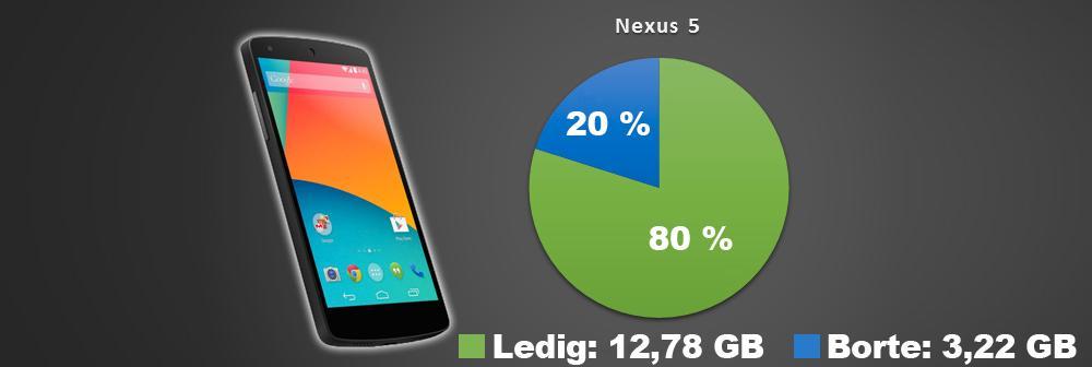 Nexus-modellene er Googles egne referansemodeller. Her får du kun basisingrediensene i Android, og ikke mer. Du får dermed bruke mer av plassen din selv, men vær obs på at disse modellene, og mange andre, ikke støtter minnekort når det blir fullt.