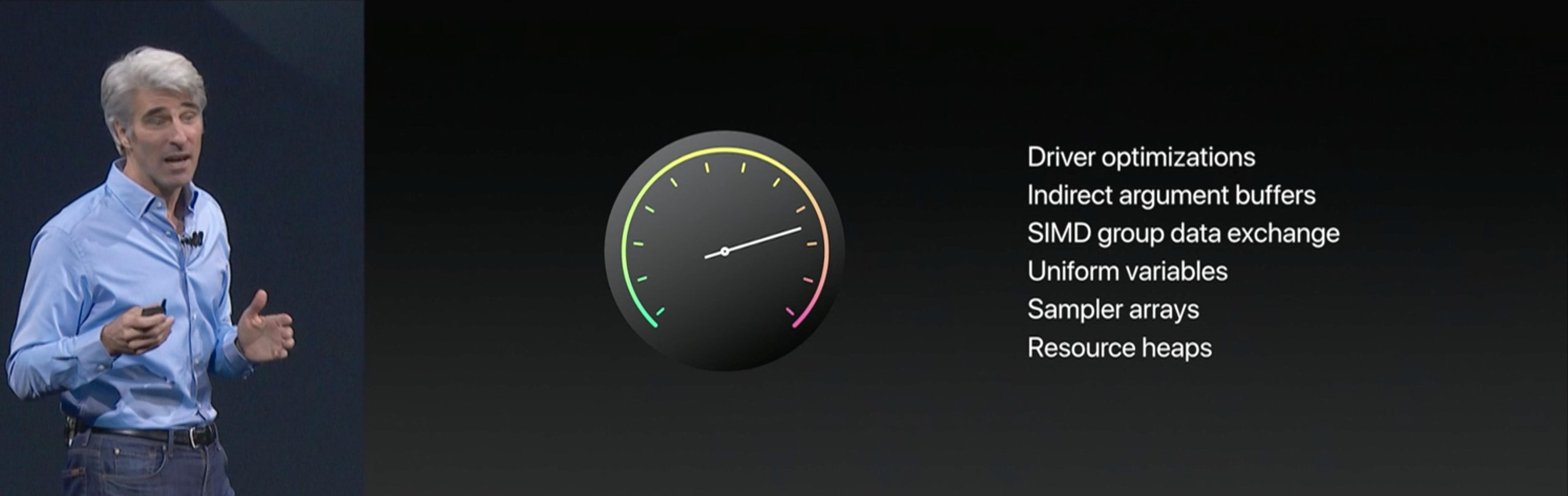 ...og det er MYE raskere enn før. Bilde: Skjermdump/Apple