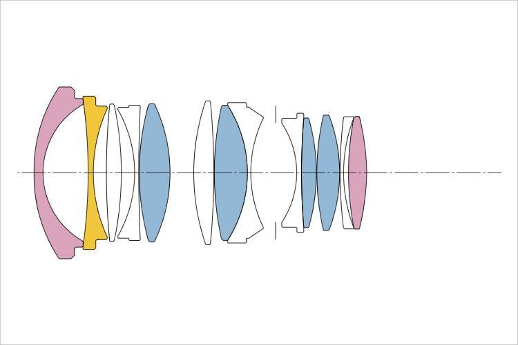 """Den optiske konstruksjonen av Sigma 35mm f/1.4 EX DG HSM. På oversikten er asfæriske linseelementer merket i rosa, de blå områdene er såkalt """"Special Low Dispersion"""" (SLD) glass, mens det oransje området er """"F Low Dispersion"""" (FLD) glass, som er Sigmas beste glass av LD-typen og er laget for å slippe gjennom så mye lys som mulig uten å samtidig skape uønskede optiske feil."""