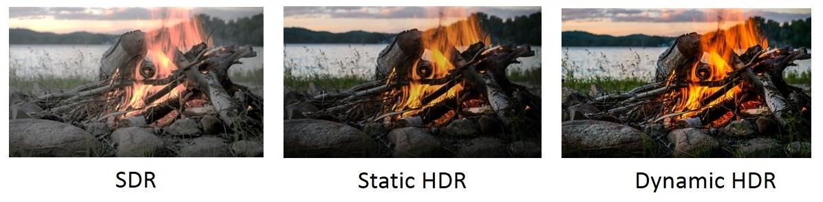Bilde: HDMI.org