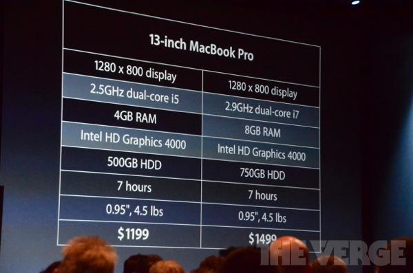 13-tommers Macbook Pro.Foto: The Verge