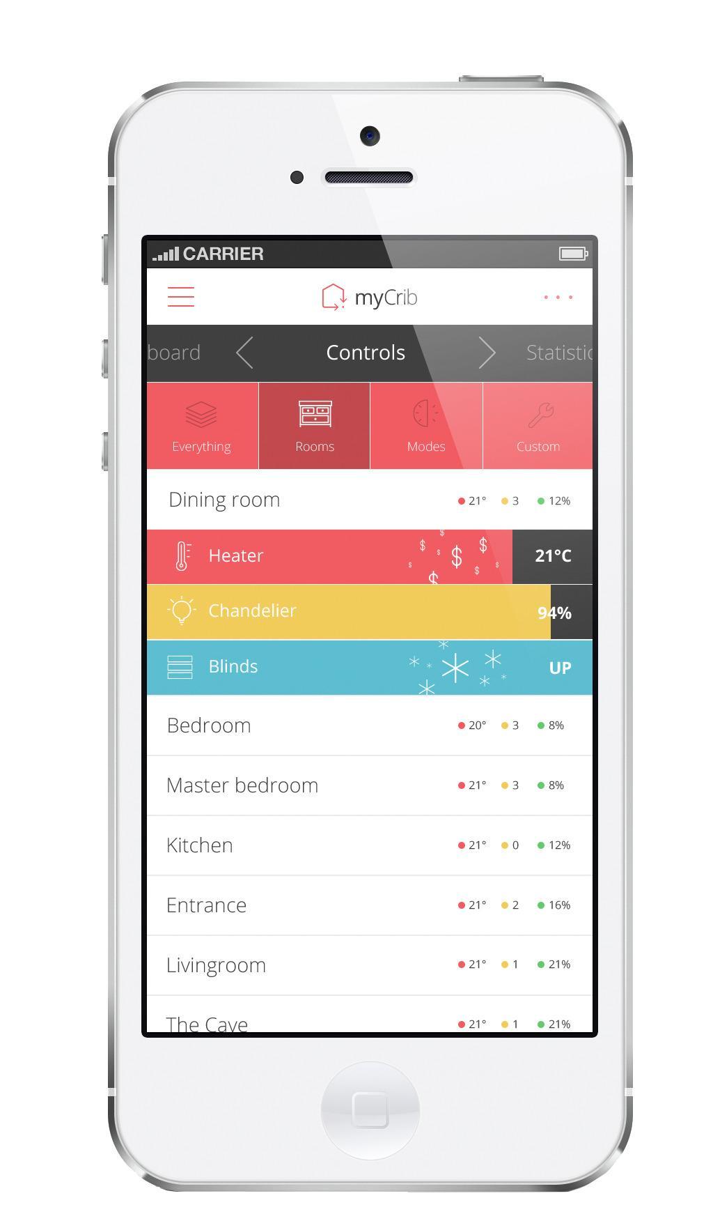 Applikasjonen på en smarttelefon.Foto: Future Home