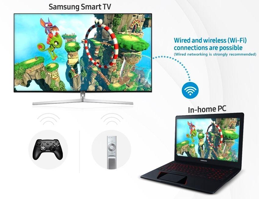 Med Steam Link kan du strømme spill fra en kraftig PC til en svakere PC, en Mac - eller i Samsungs tilfelle - direkte til TV-en.