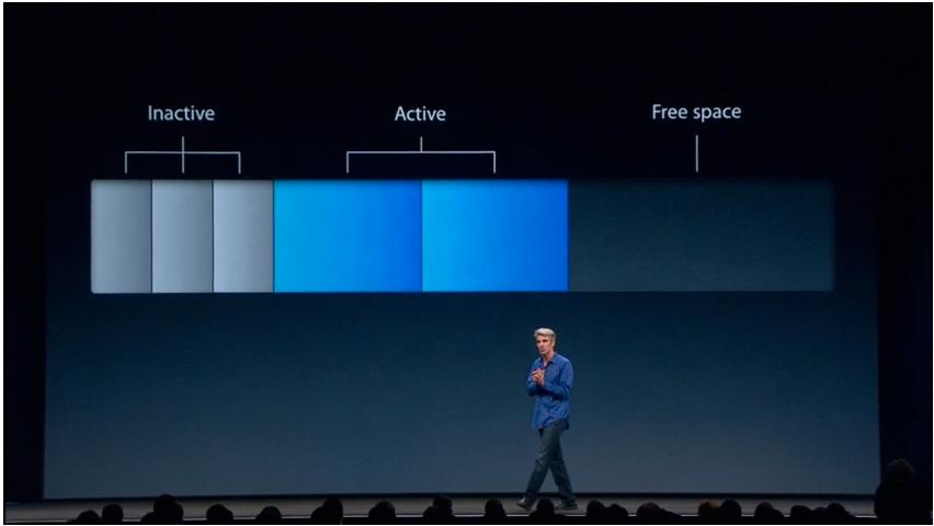 OS X Mavericks skal bli mye raskere ved smartere tildeling av minne.