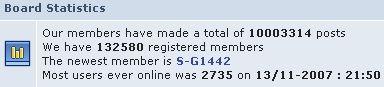 Forumet runder 10 millioner