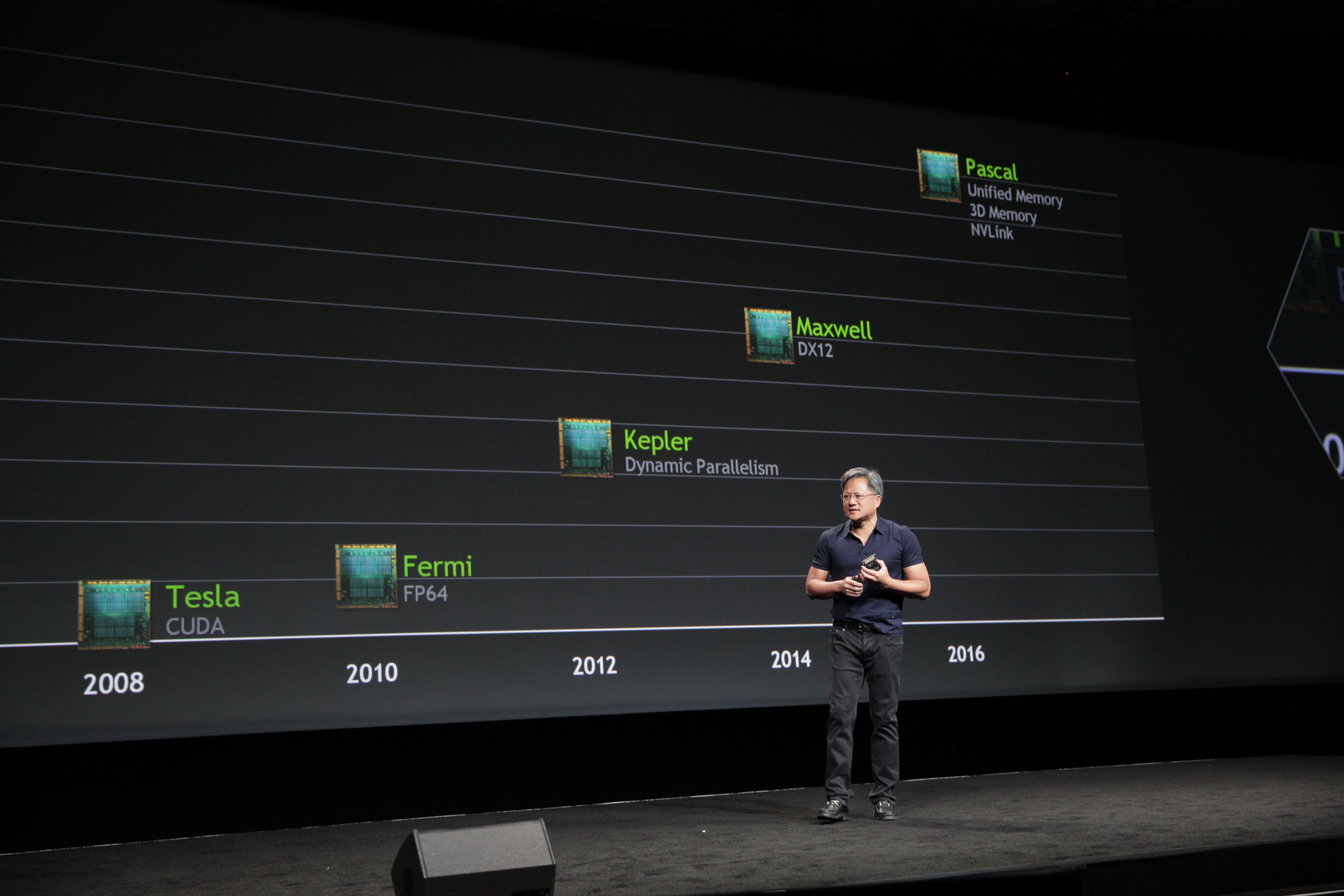 Pascal kommer i 2016.Foto: Nvidia