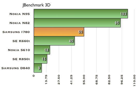 Klikk for større grafer