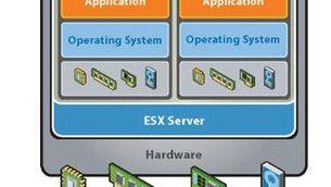 VMware med serversamarbeid