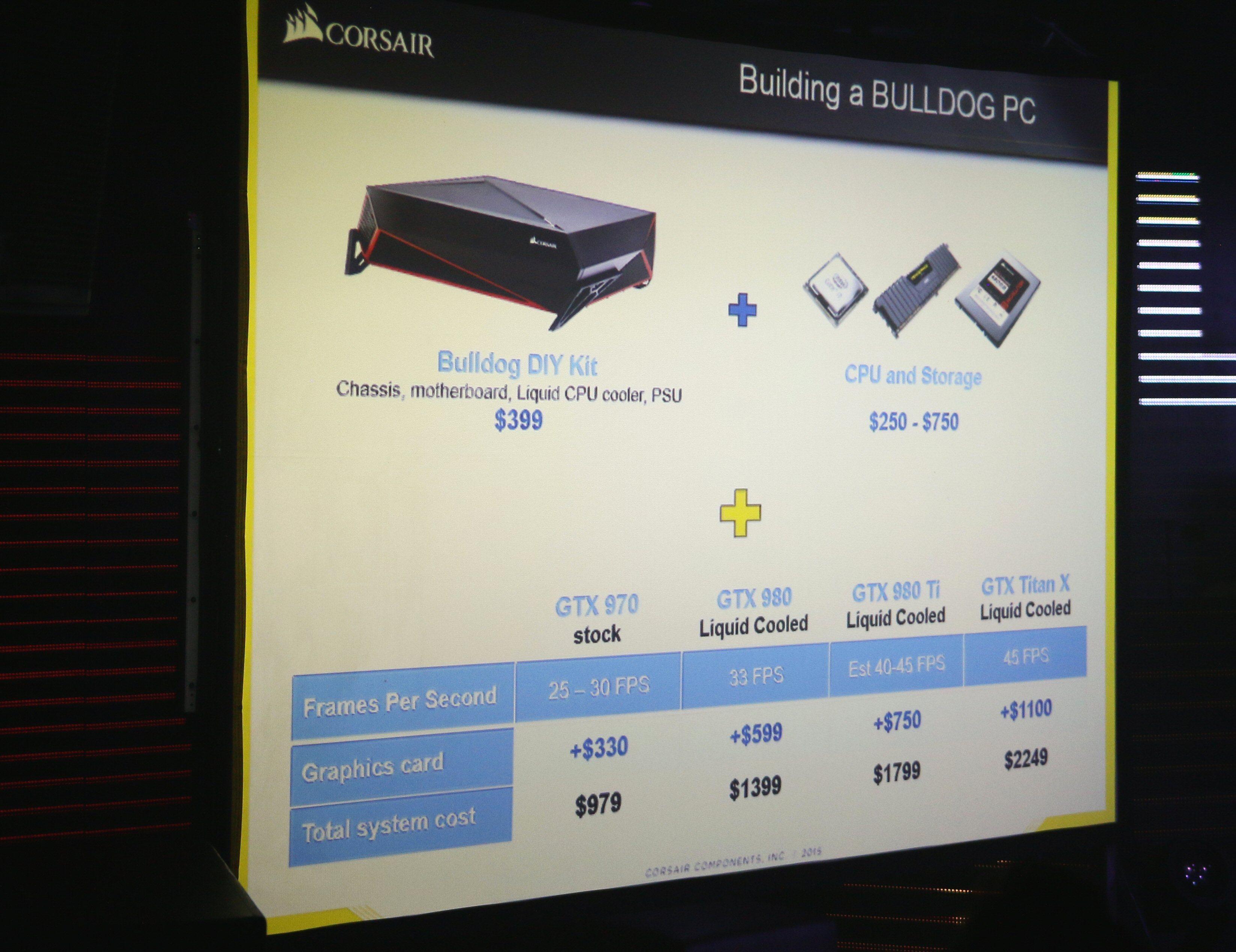 En stillegående og kraftig PC er jo ikke gratis... Foto: Vegar Jansen, Tek.no