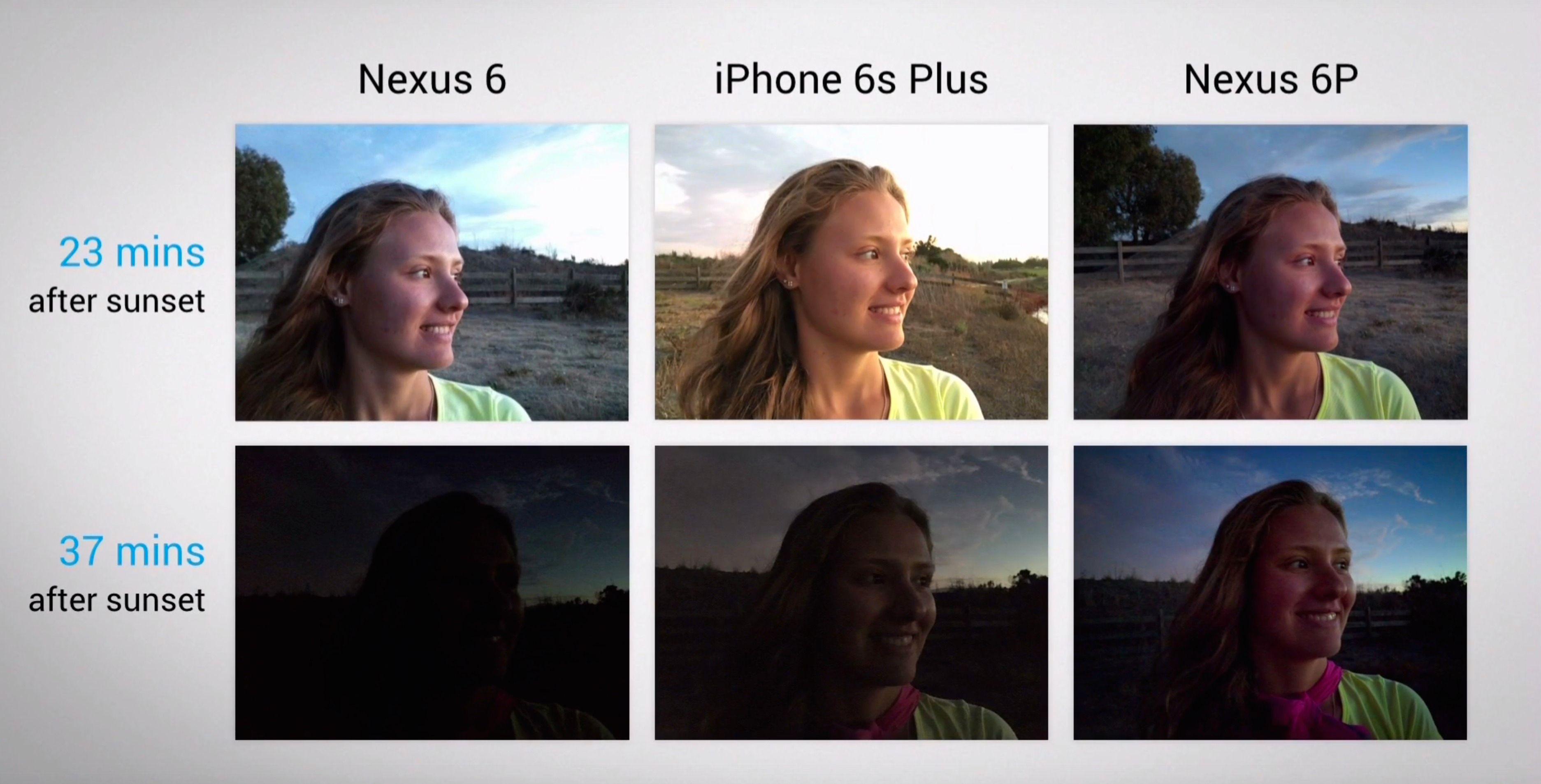 Så god skal lyssensitiviteten være i de nye telefonene. Foto: Skjermdump/Google
