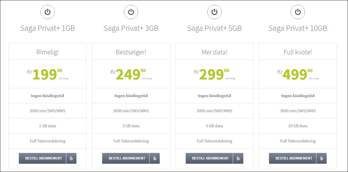Saga Mobils abonnementer.