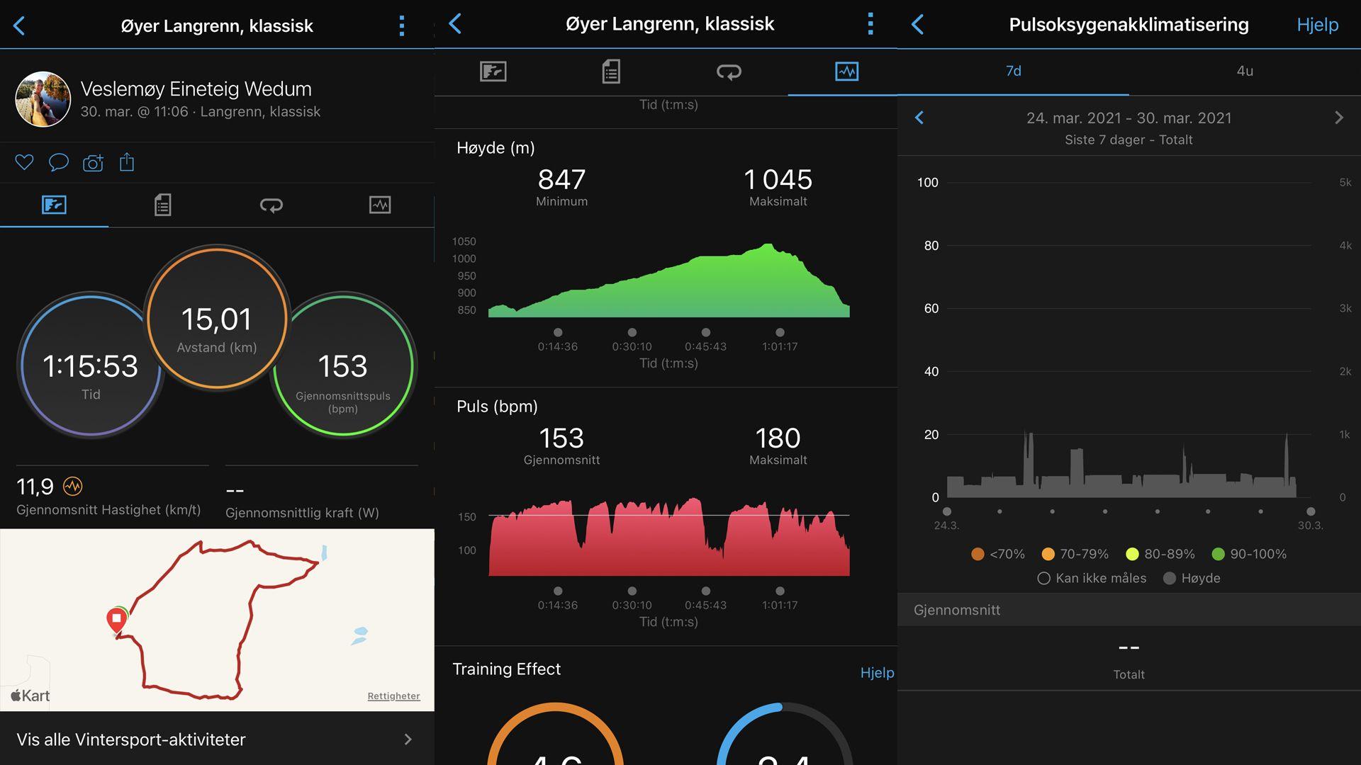 OVERSIKT: I Garmin Connect vil du få full oversikt over siste aktivitet, avstand, høyde, rundetider og mer.