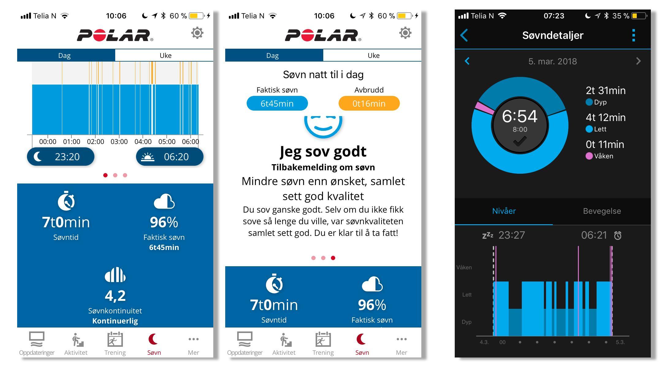 Funksjonene for aktivitetsmåling er også viktige, og kanskje spesielt søvnloggen. Noen byr på mer avansert analyse enn andre, mens noen bare har litt ulikt fokus. Polar ser på kontinuiteten, mens Garmin er mer opptatt av balansen mellom lett og tung søvn. Skjermbilde: Polar Flow (iOS) og Garmin Connect (iOS)