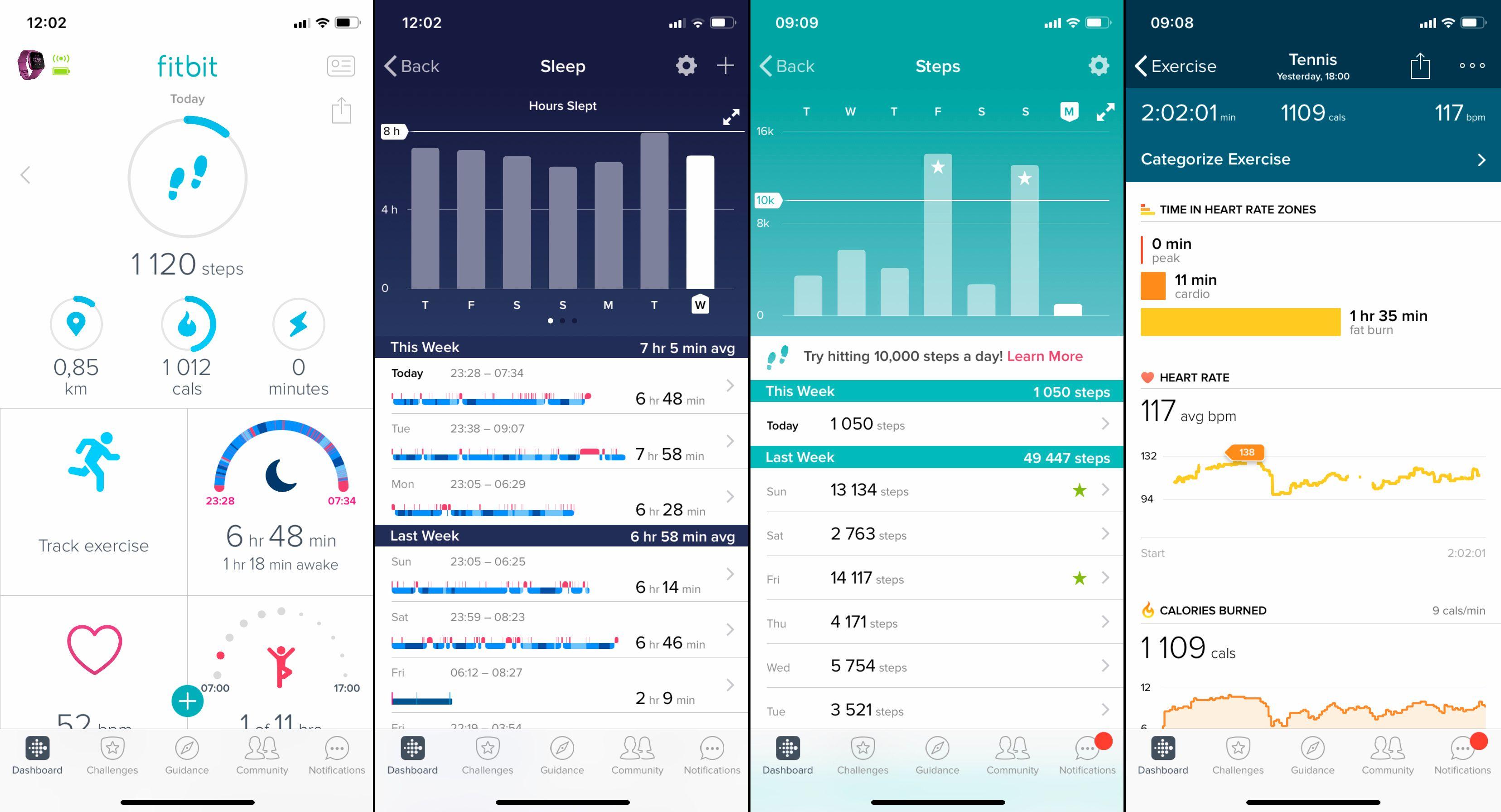 Noen skjermbilder fra Fitbit-appen. Fra venstre hovedmenyen, søvnoversikten, stegoversikten og oppsummeringen av en treningsøkt.