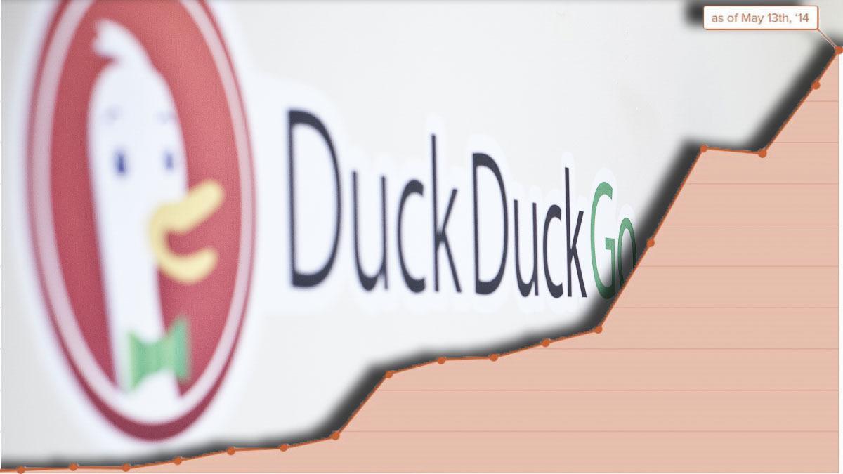 Stadig flere velger å søke anonymt med DuckDuckGo