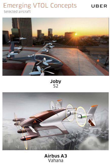 Dette er to av konseptene for flyvende biler som Uber refererer til i planene sine.