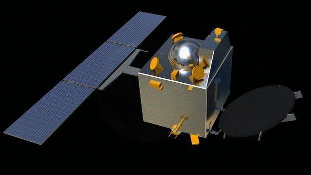 Slik ser den indiske Mars-satellitten ut.Foto: ISRO