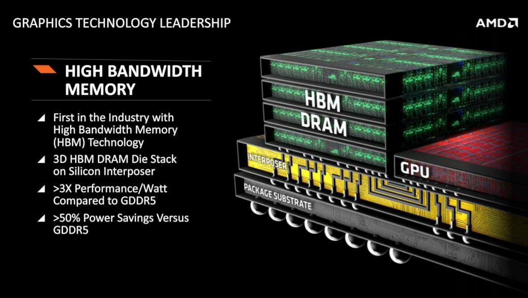 HBM-minnet har en rekke fordeler over GDDR-minnet, men nå blir sistnevnte i alle fall mye raskere, om enn ikke like kostnads- eller energieffektiv. Foto: AMD
