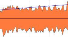 BitTorrent-trafikken har økt siden blokkeringen av The Pirate Bay ble innført.Foto: Xs4All